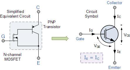 مدل سازی IGBT بر اساس ماسفت و BJT