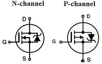 ماسفت N-Channel و P-Channel